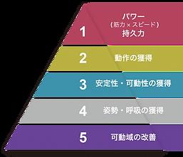 繝偵z繝ゥ繝溘ャ繝医y_4_2.png