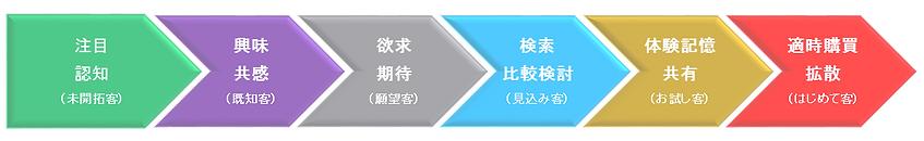 プレゼンテーションプロセス20.png