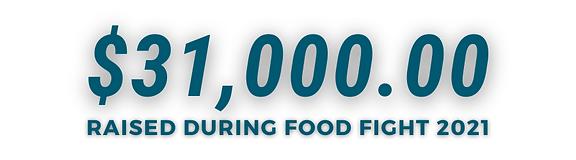 2021 Food Fight Money Raised.png