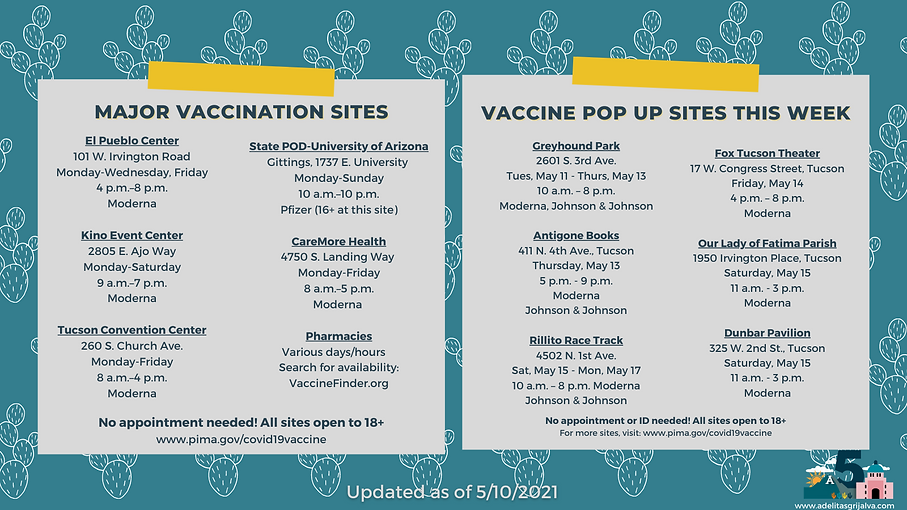 COVID vaccine sites.png