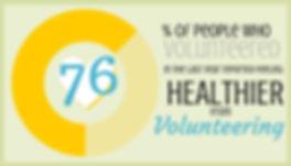 Volunteering-Makes-You-Healthier.jpg