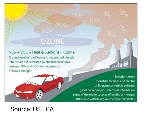 EPA Ozone Graphic.jpg