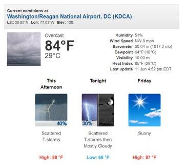 Weather Forecast DC.jpg