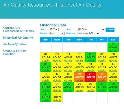 CAP Historical AQI page.jpg