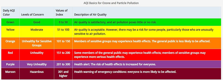 AQI basics chart.jpg