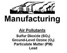 Manufacturing Poster.jpg
