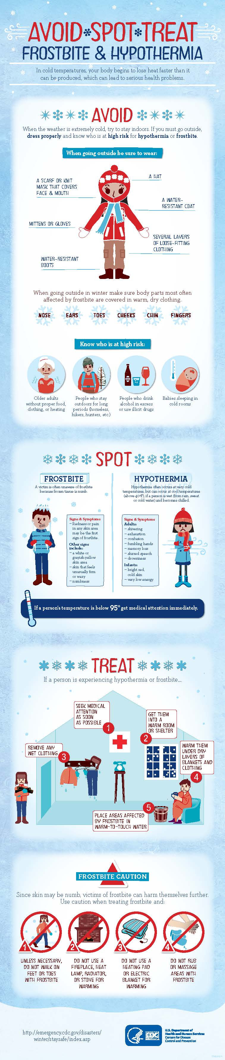 cold weather protection infographic
