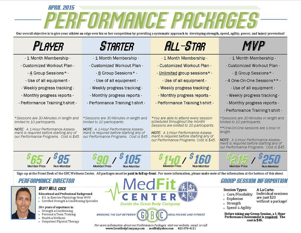 Performance Packages.jpg