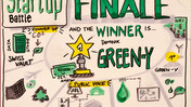 startup battle visual graphic recording