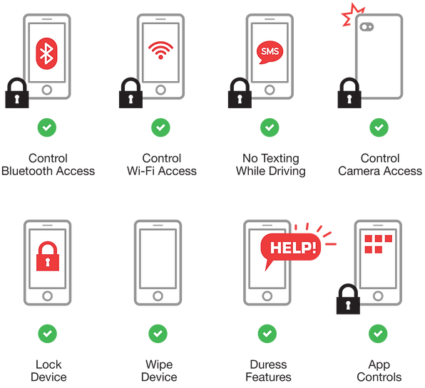 Fluid Mobility - Mobile Device Policy Controls