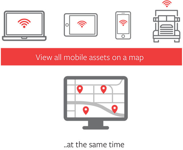 Fluid Mobility - View all Mobile Endpoints