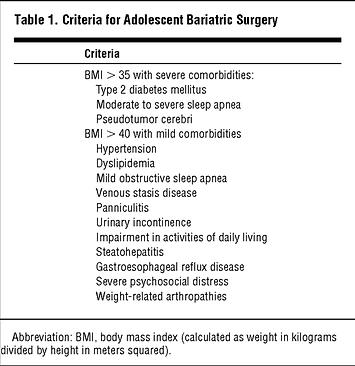 Indicazioni chirurgia bariatrica