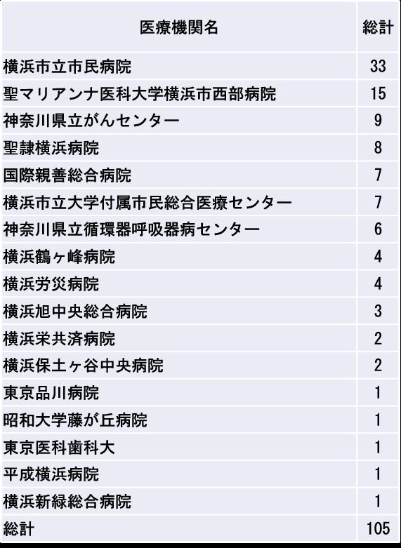 紹介病院リスト2020.png