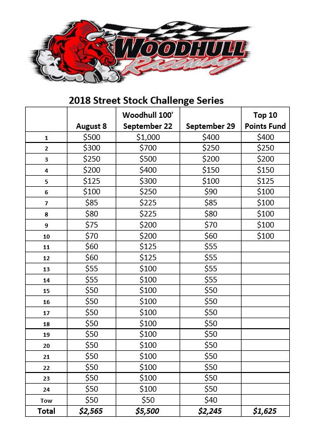 2018 Street Stock Challenge Series Purse