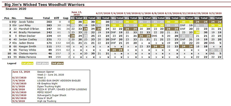 Warriors2020.jpg