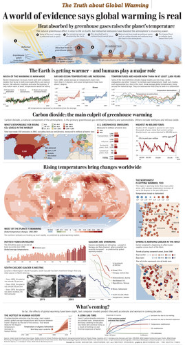 This was an extraordinarily research-heavy project. After acquiring the necessary data from a variety of international sources, we were faced with the challenge of making a page of graphs and charts tell a story and not feel too intimidating.