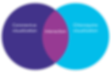 COVID-19---Venn-Diagram.png