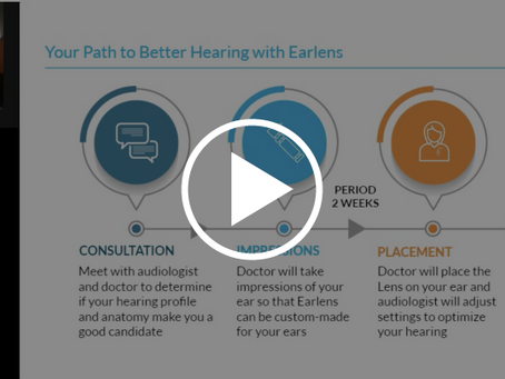 The Best Hearing Requires A Lens