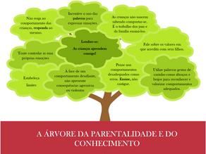 A Árvore da Parentalidade e do Conhecimento