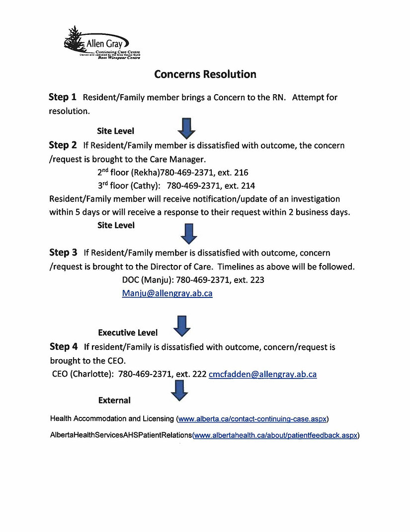 Family Concerns Contact information upda