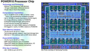 IBM introduced the POWER 10 processor
