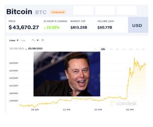 Tesla invested $ 1.5 billion in bitcoin