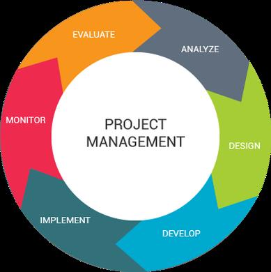management de projet étapes