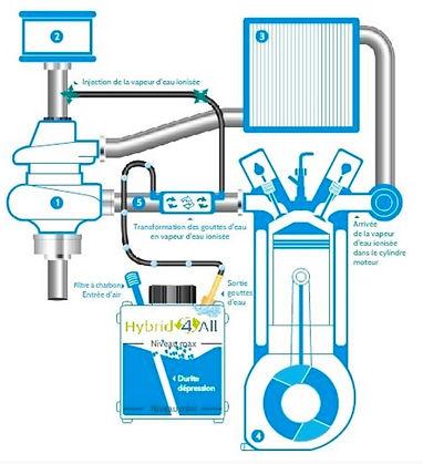 moteur à eau.jpg