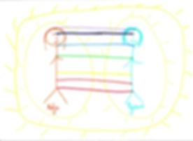 5-Couper_les_attachements_toxiques-modif