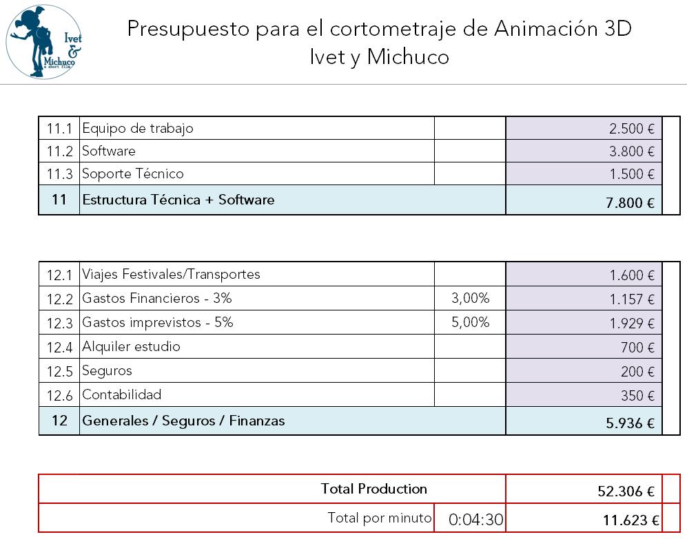 Presupuesto_pag_04