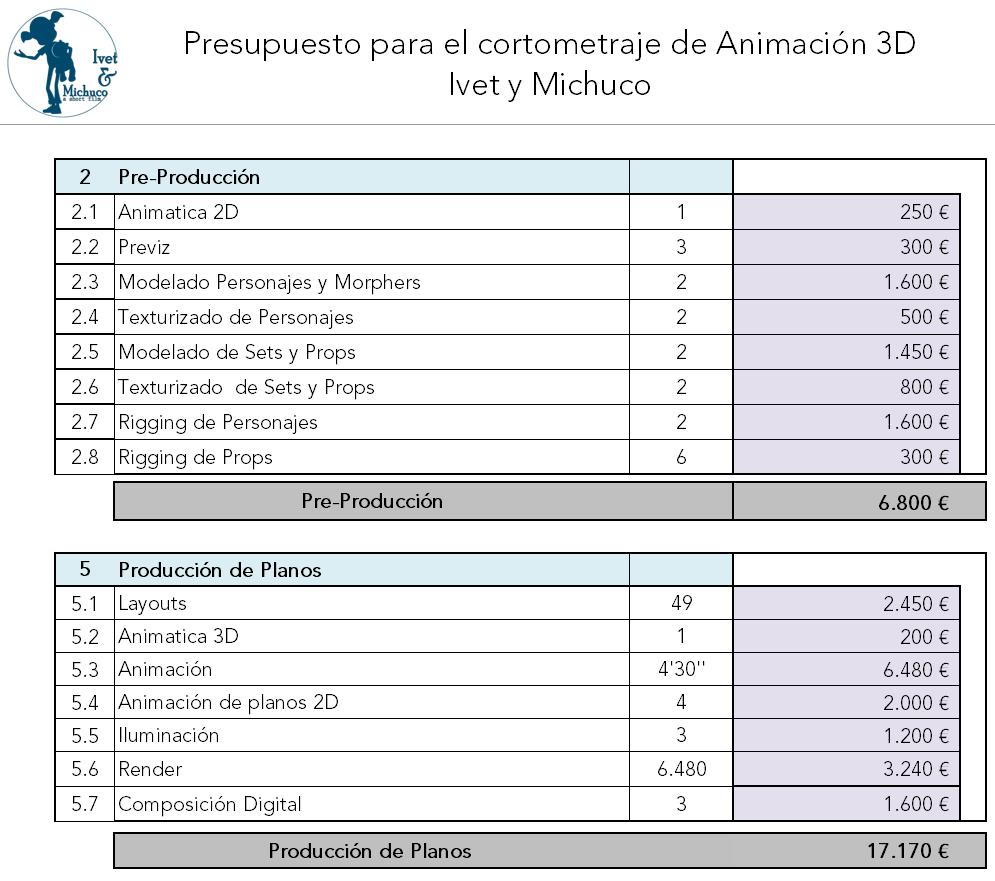 Presupuesto_pag_02
