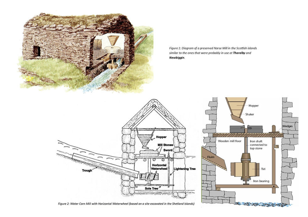 Norse Mill and internal diagram.pub - an