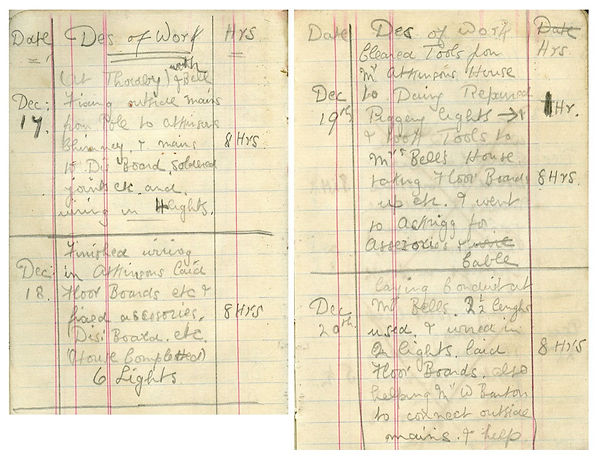 Askrigg Mill - Electricity Account Book,