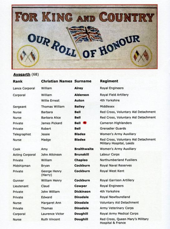 Aysgarth Names 1 RoH