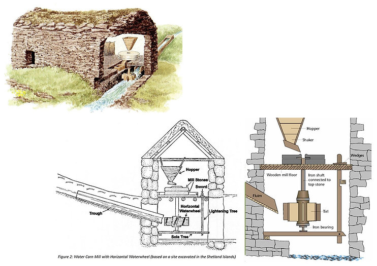 Norse Mill and internal diagram
