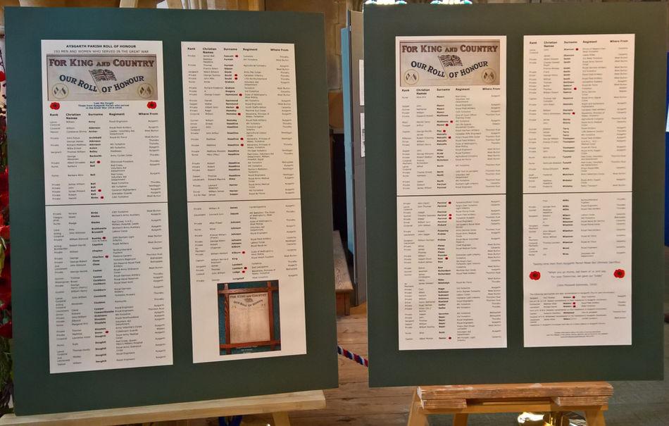 Aysgarth Parish Roll of Honour, WW1