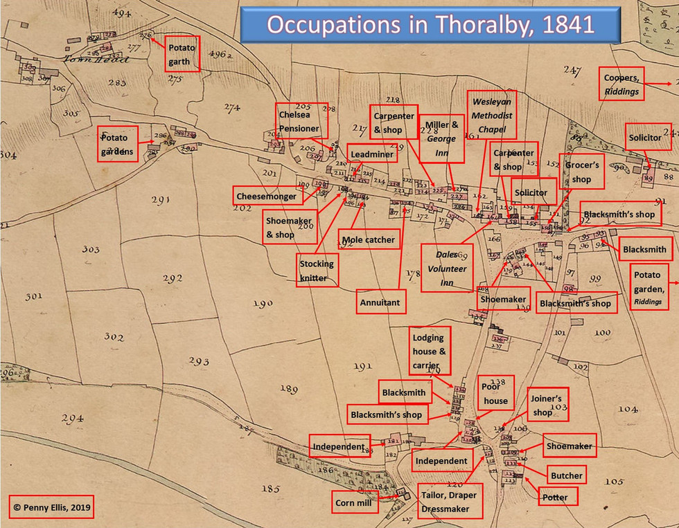 Occupations in Thoralby 1841