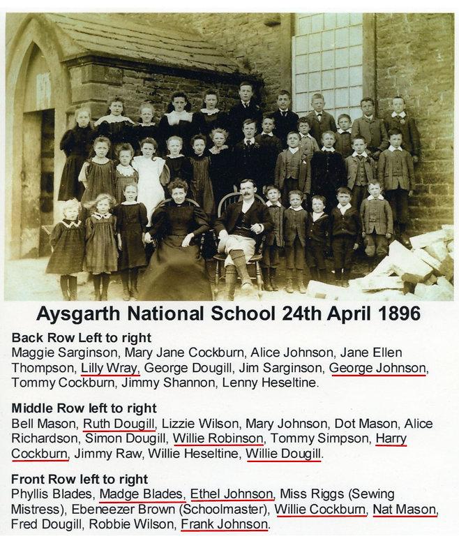 Aysgarth National School, 1896