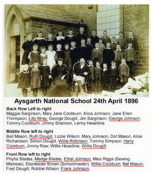 Aysgarth School 1896 - Names R.jpg