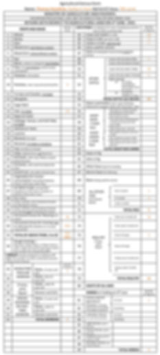 Thomas Heseltine, Eastburn Farm Agricultural Census Form