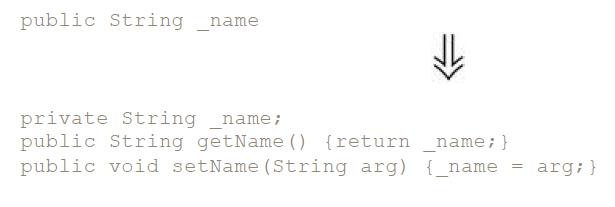 o campo _name foi encapsulado, tornando-se privado e sendo acessado apenas pelos seus métodos acessores get e set