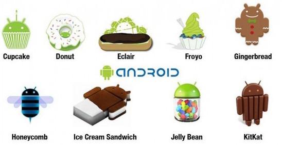 Lista de Versões do Android com suas logos