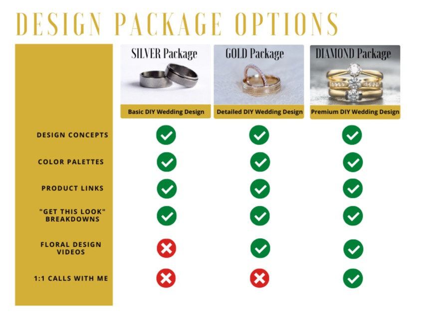 Wedding%20Package%20Comparison%20Chart-8