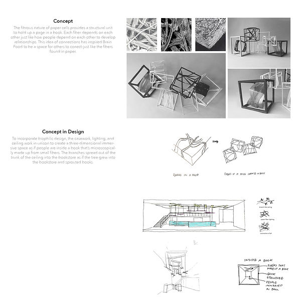 brainfood_concept.jpg