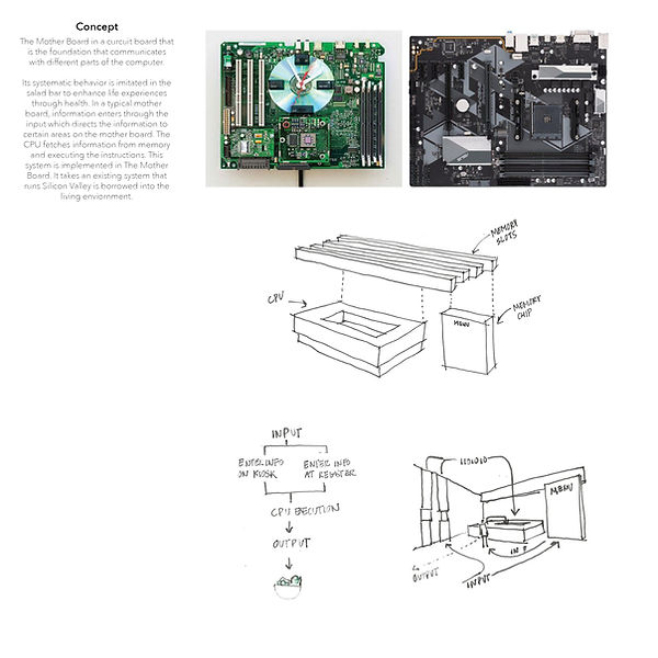 motherboard_concept.jpg