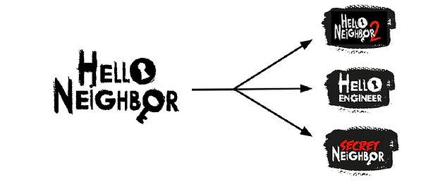 hello_neighbour.jpg