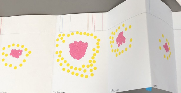 Atom book with yellow electrons and pink protons, St James School