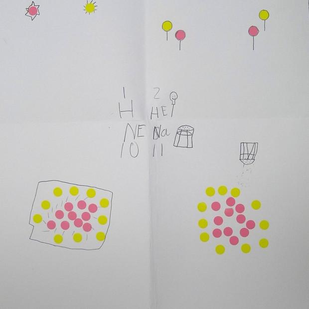 Ingredients of hydrogen, helium, neon and sodium, Hartside School