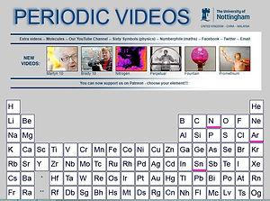 Periodic Videos.jpg