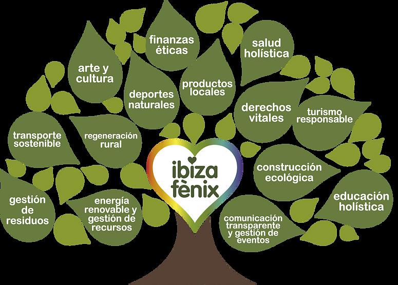 Ibiza-Fenix_Arbol-2.png